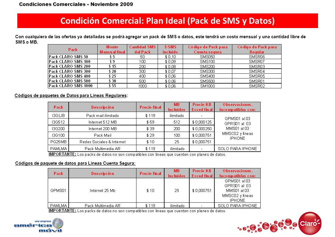 Condición Comercial: Plan Ideal (Pack de SMS y Datos)