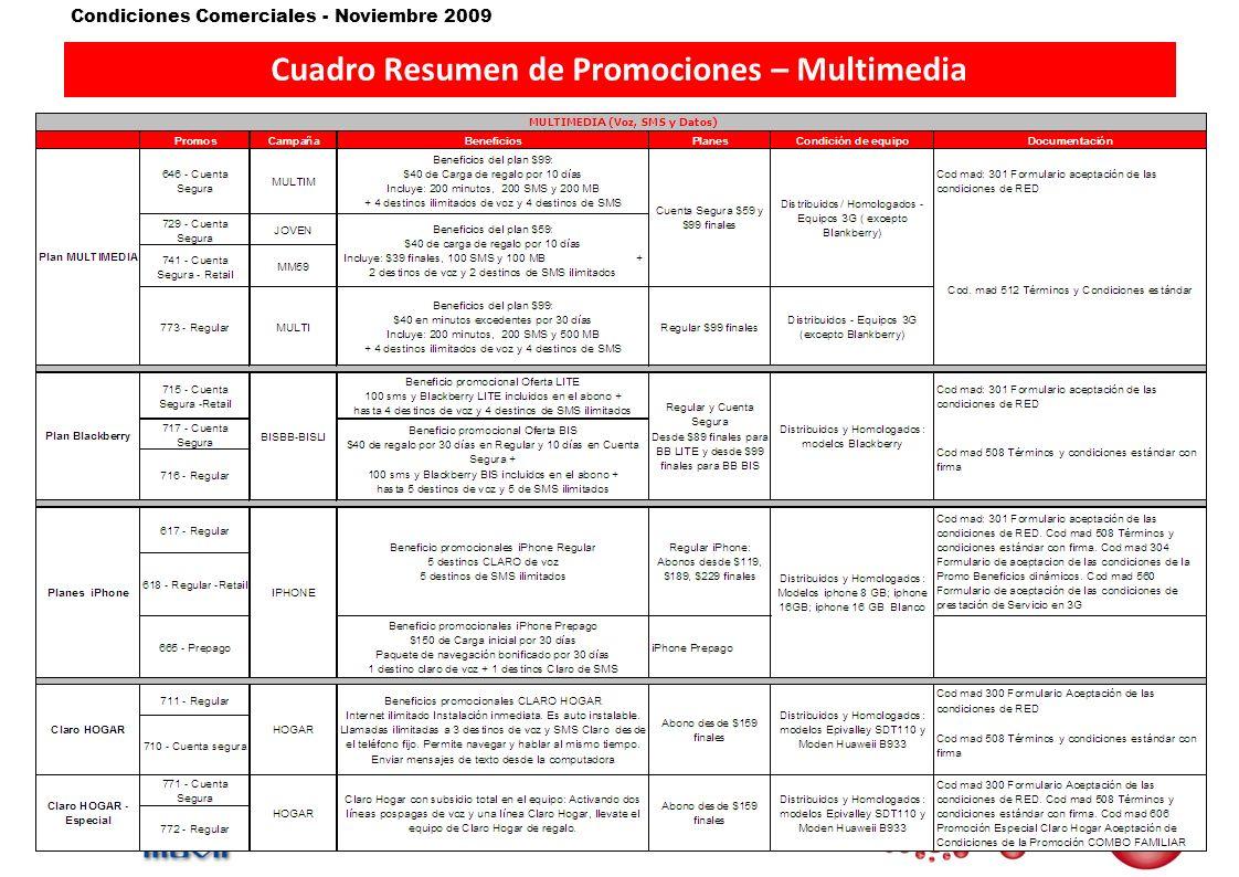 Cuadro Resumen de Promociones – Multimedia