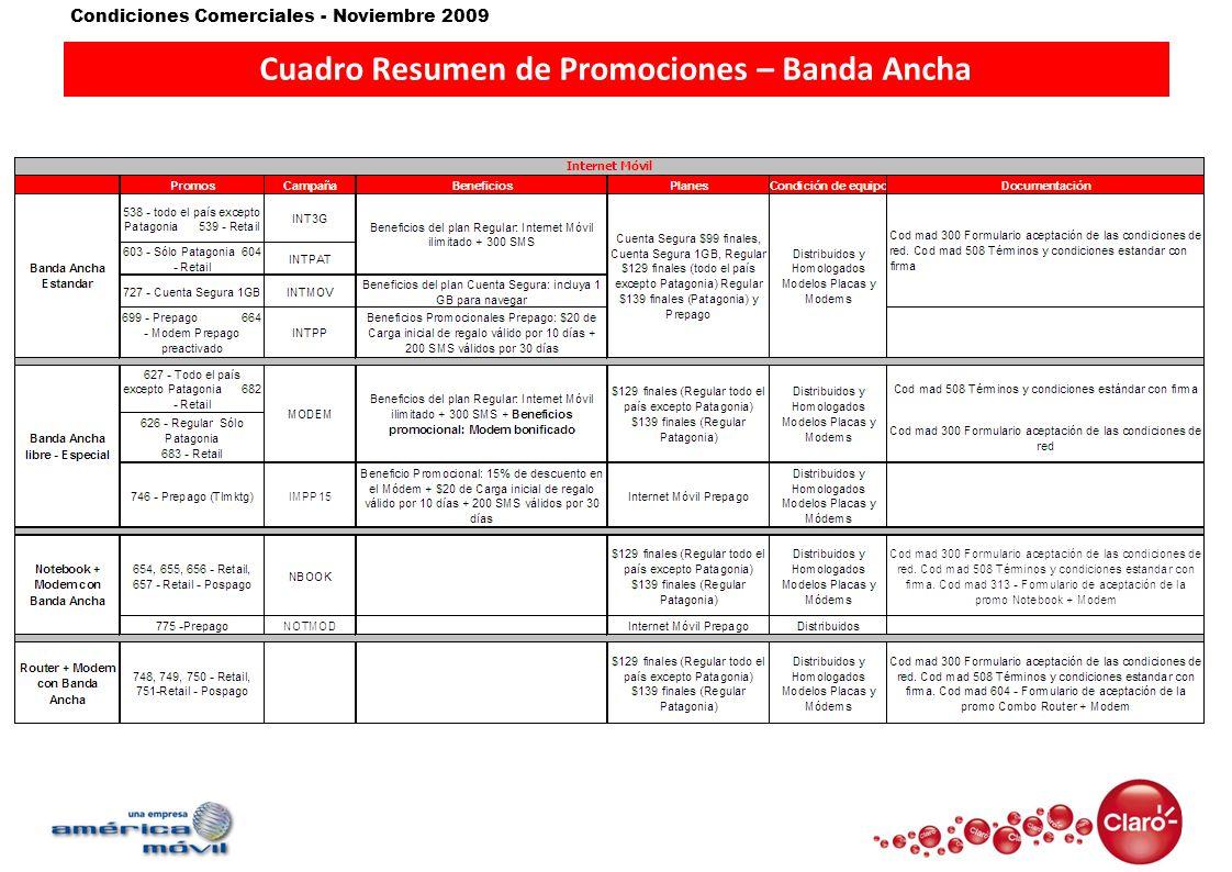 Cuadro Resumen de Promociones – Banda Ancha