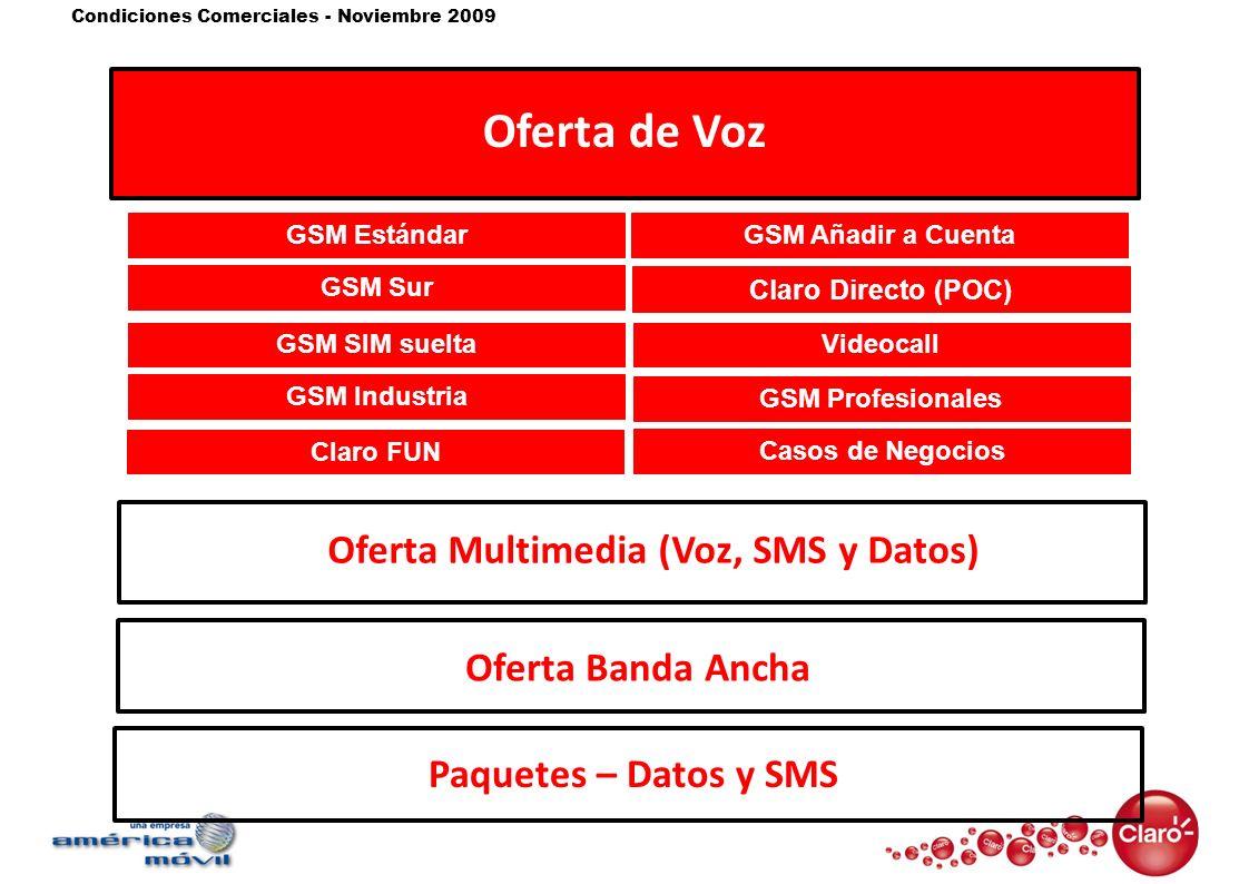 Oferta Multimedia (Voz, SMS y Datos)