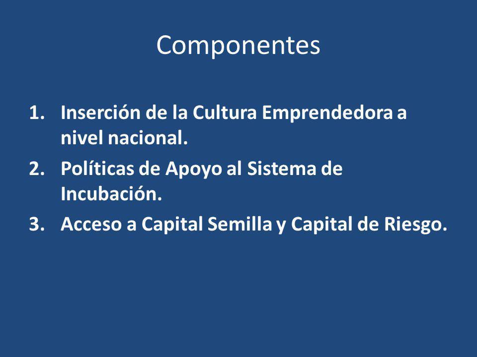 Componentes Inserción de la Cultura Emprendedora a nivel nacional.