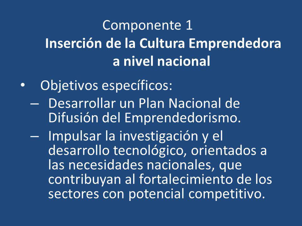 Componente 1 Inserción de la Cultura Emprendedora a nivel nacional