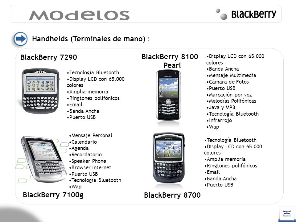 Modelos BlackBerry Handhelds (Terminales de mano) : BlackBerry 7290