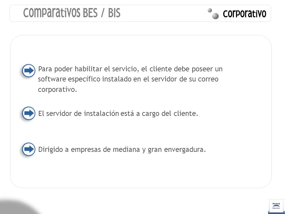 Comparativos BES / BIS Corporativo