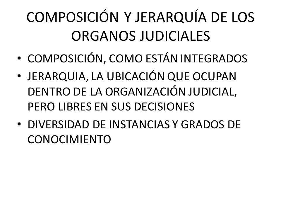 COMPOSICIÓN Y JERARQUÍA DE LOS ORGANOS JUDICIALES