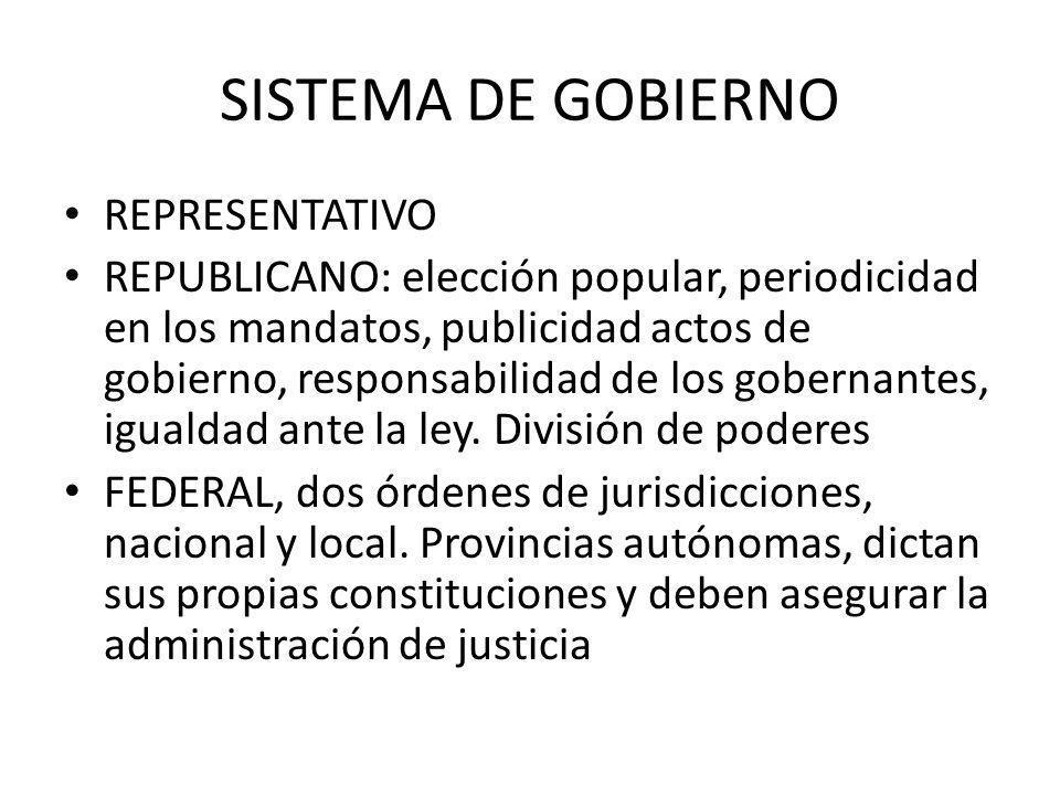 SISTEMA DE GOBIERNO REPRESENTATIVO