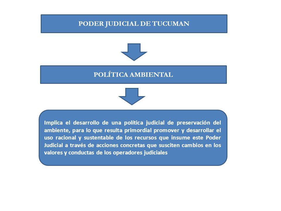 PODER JUDICIAL DE TUCUMAN