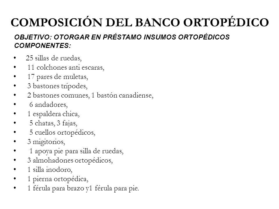 COMPOSICIÓN DEL BANCO ORTOPÉDICO
