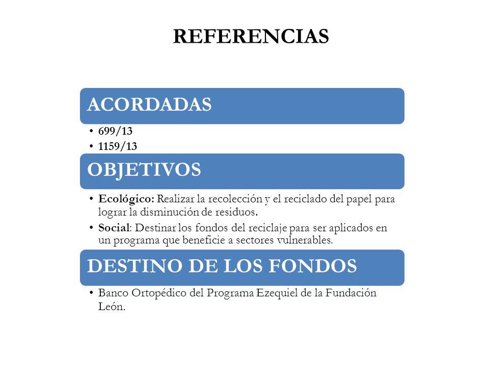 REFERENCIAS ACORDADAS OBJETIVOS DESTINO DE LOS FONDOS 699/13 1159/13