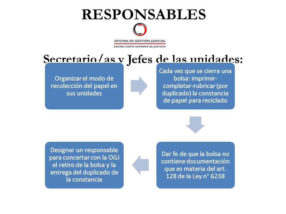 RESPONSABLES Secretario/as y Jefes de las unidades: