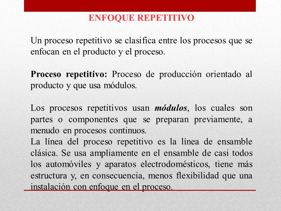 ENFOQUE REPETITIVO Un proceso repetitivo se clasifica entre los procesos que se enfocan en el producto y el proceso.