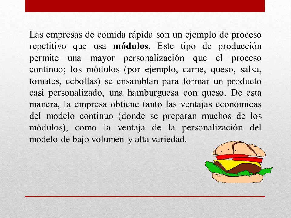 Las empresas de comida rápida son un ejemplo de proceso repetitivo que usa módulos.