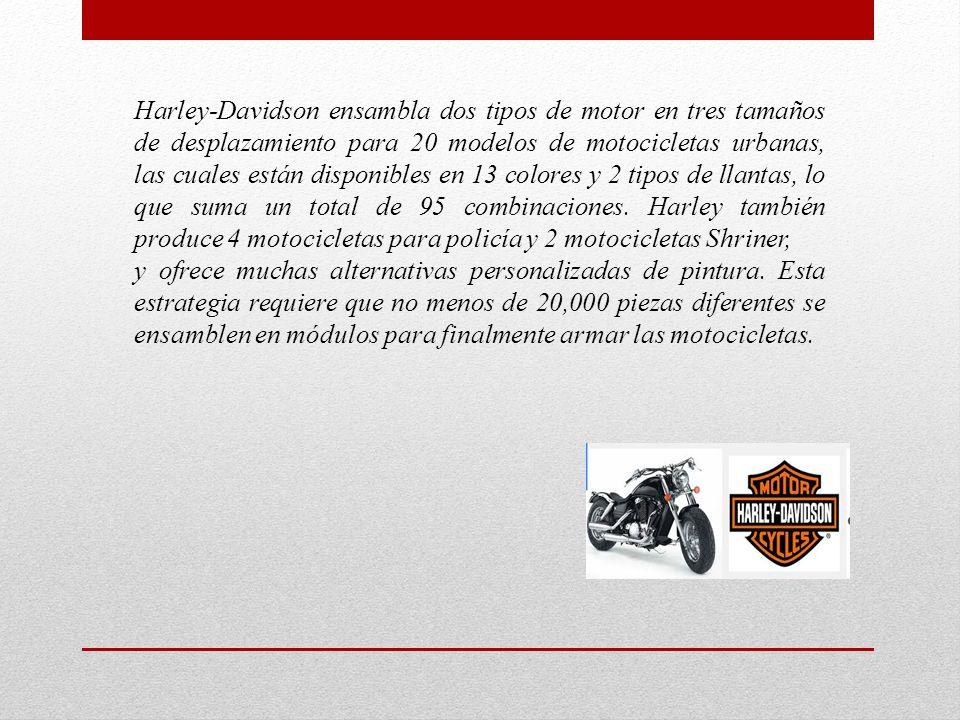 Harley-Davidson ensambla dos tipos de motor en tres tamaños de desplazamiento para 20 modelos de motocicletas urbanas, las cuales están disponibles en 13 colores y 2 tipos de llantas, lo que suma un total de 95 combinaciones. Harley también produce 4 motocicletas para policía y 2 motocicletas Shriner,