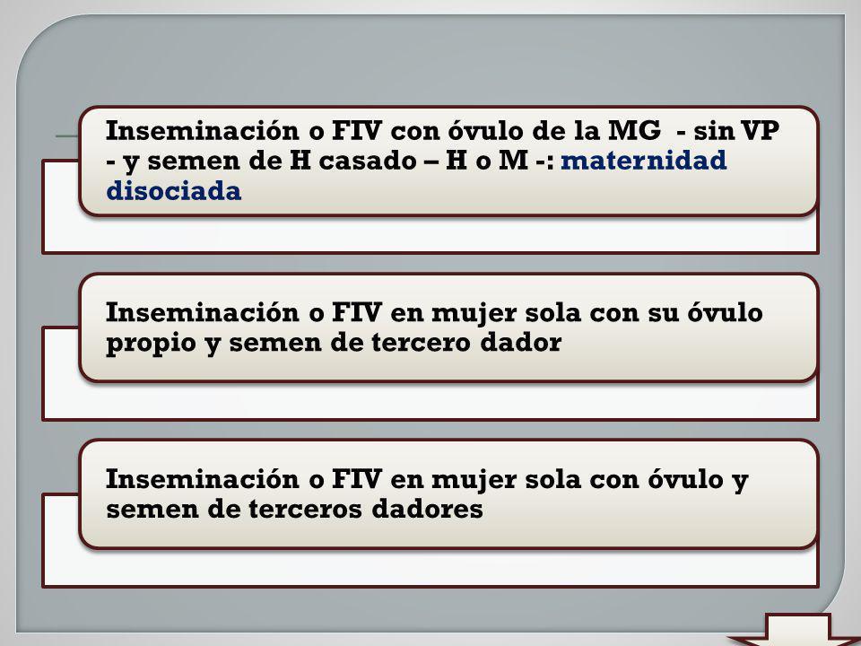 Inseminación o FIV con óvulo de la MG - sin VP - y semen de H casado – H o M -: maternidad disociada