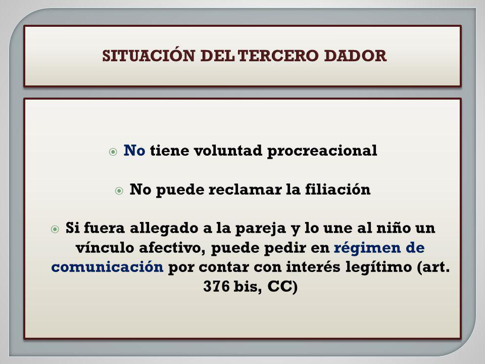 SITUACIÓN DEL TERCERO DADOR