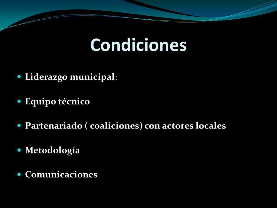 Condiciones Liderazgo municipal: Equipo técnico