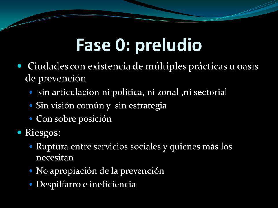 Fase 0: preludio Ciudades con existencia de múltiples prácticas u oasis de prevención. sin articulación ni política, ni zonal ,ni sectorial.