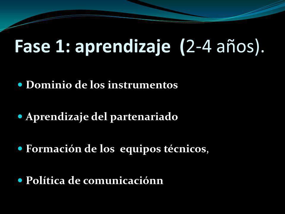 Fase 1: aprendizaje (2-4 años).