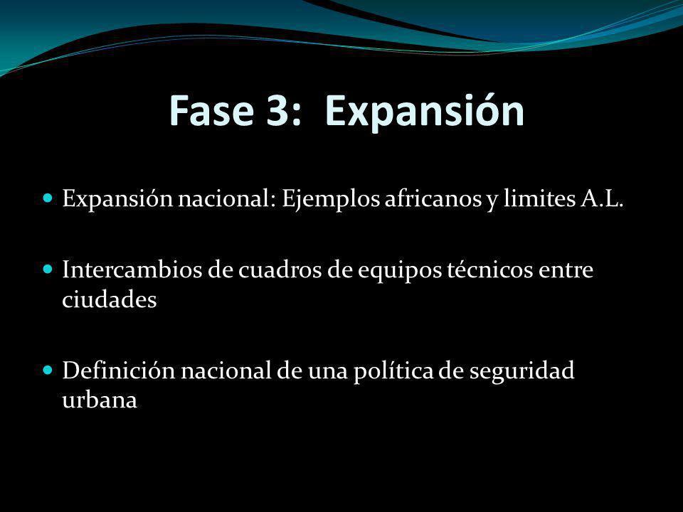 Fase 3: Expansión Expansión nacional: Ejemplos africanos y limites A.L. Intercambios de cuadros de equipos técnicos entre ciudades.