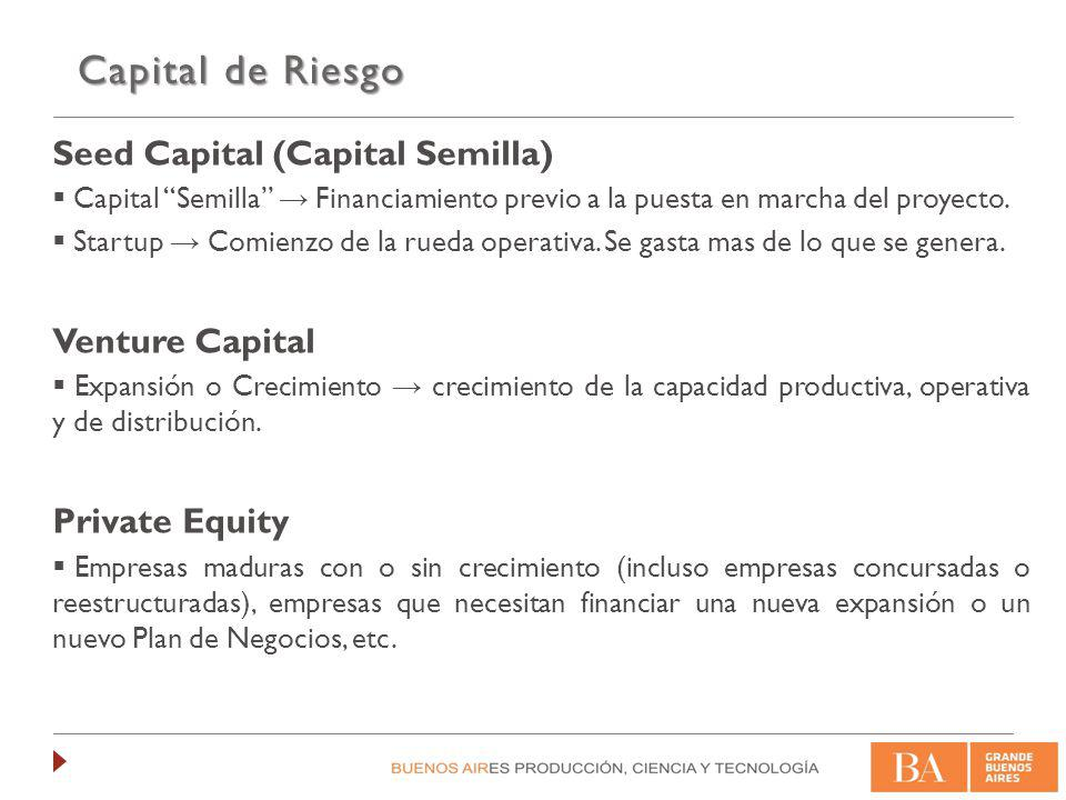 Capital de Riesgo Seed Capital (Capital Semilla) Venture Capital