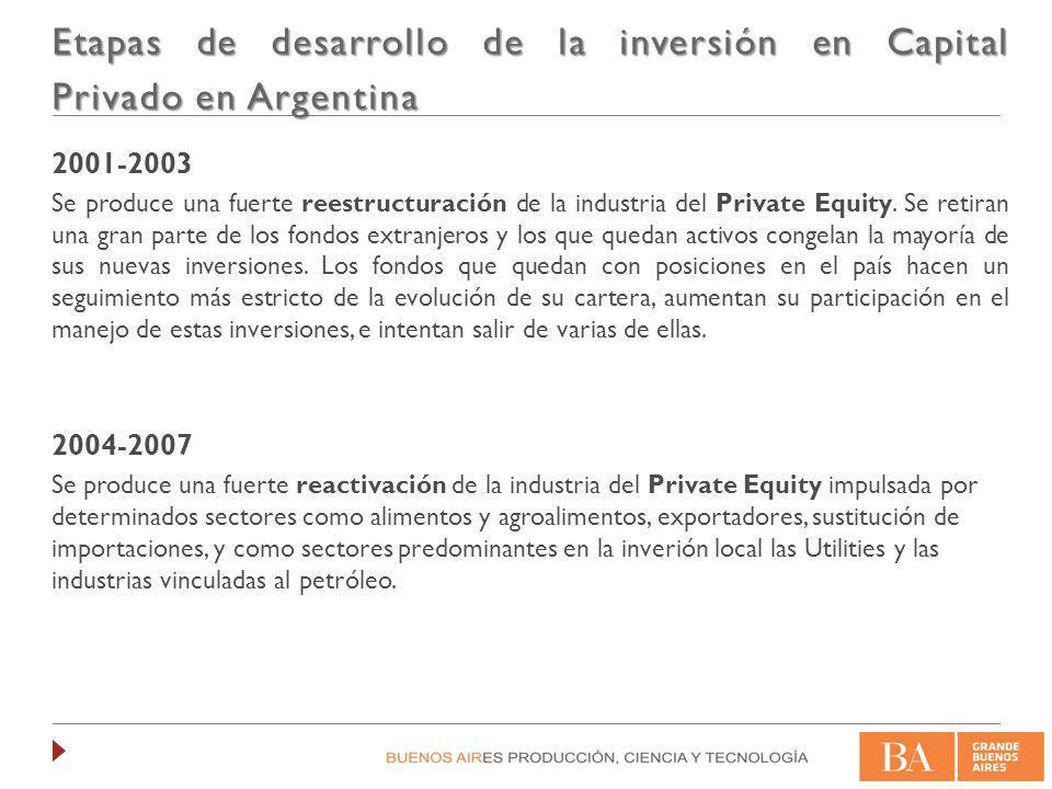 Etapas de desarrollo de la inversión en Capital Privado en Argentina