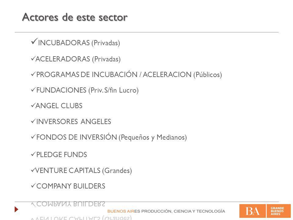 Actores de este sector INCUBADORAS (Privadas) ACELERADORAS (Privadas)