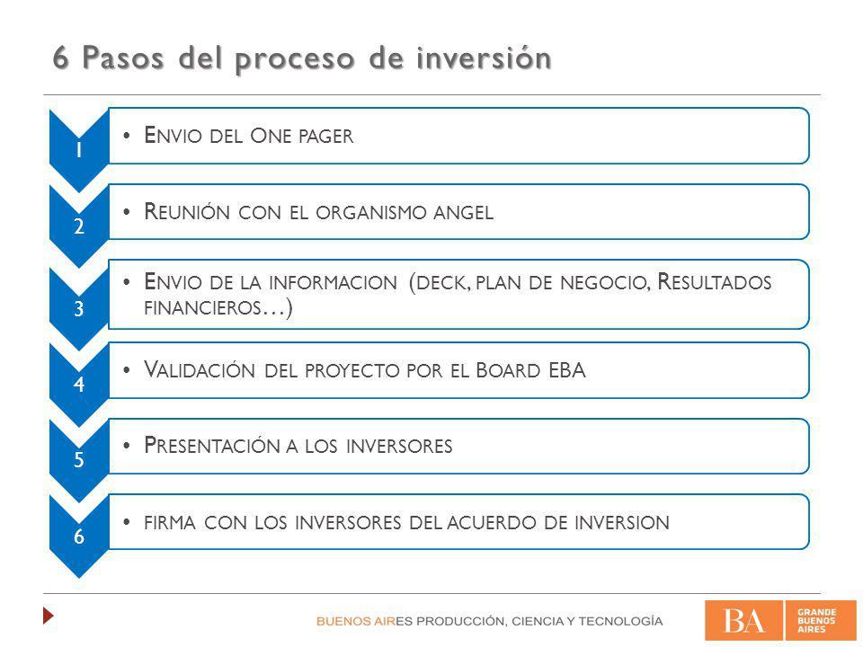 6 Pasos del proceso de inversión