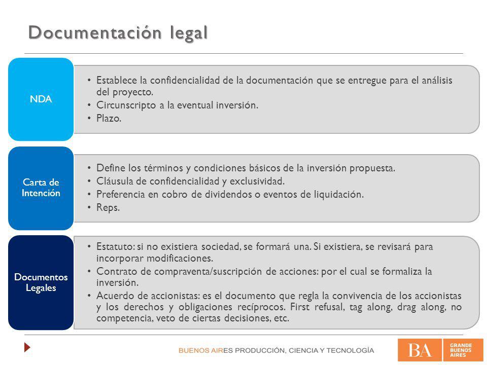 Documentación legal NDA. Establece la confidencialidad de la documentación que se entregue para el análisis del proyecto.