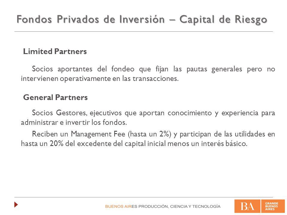 Fondos Privados de Inversión – Capital de Riesgo