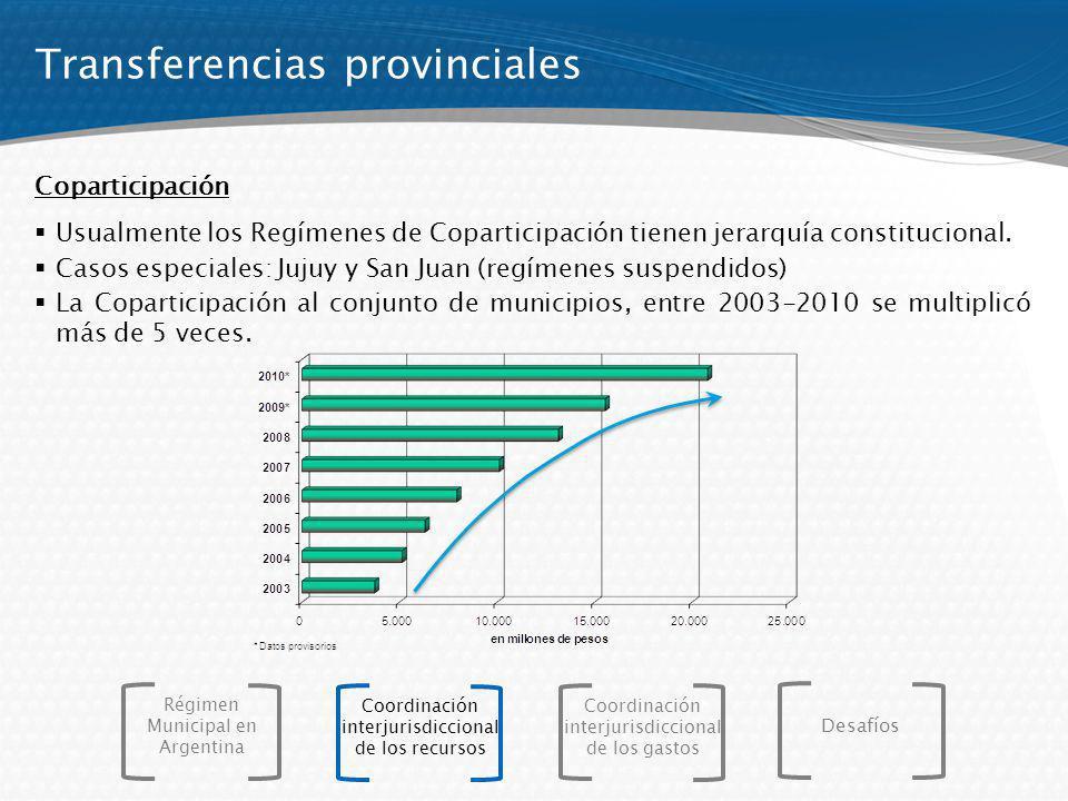 Transferencias provinciales