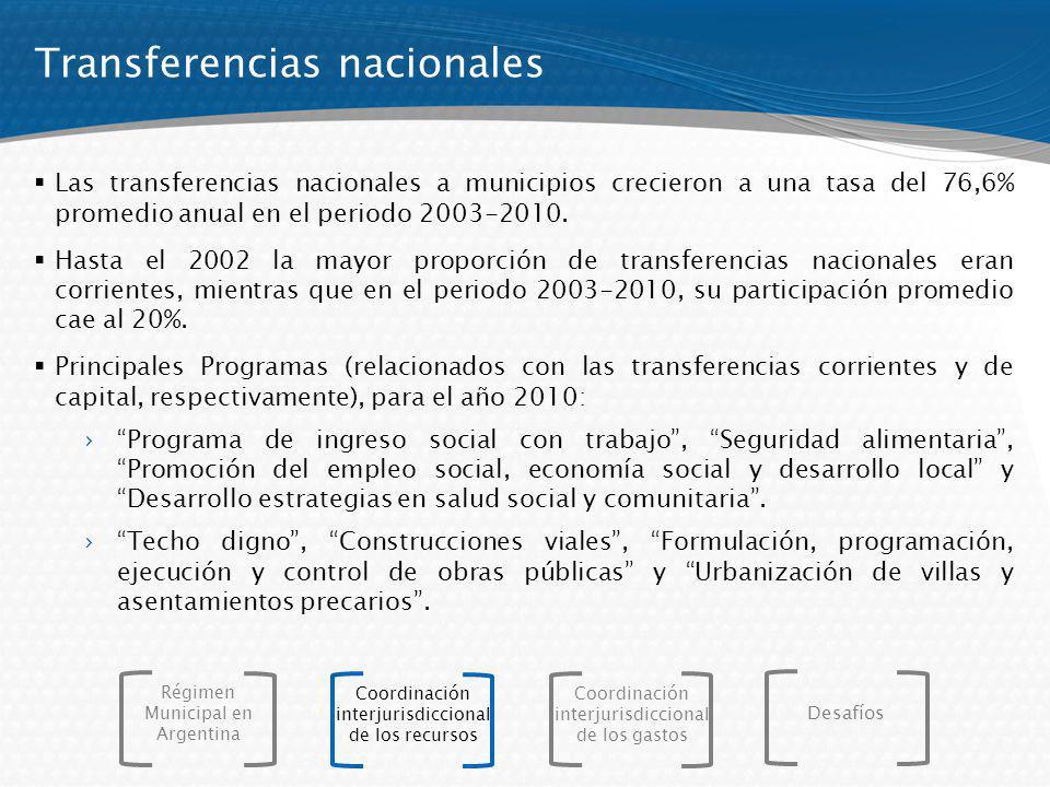 Transferencias nacionales