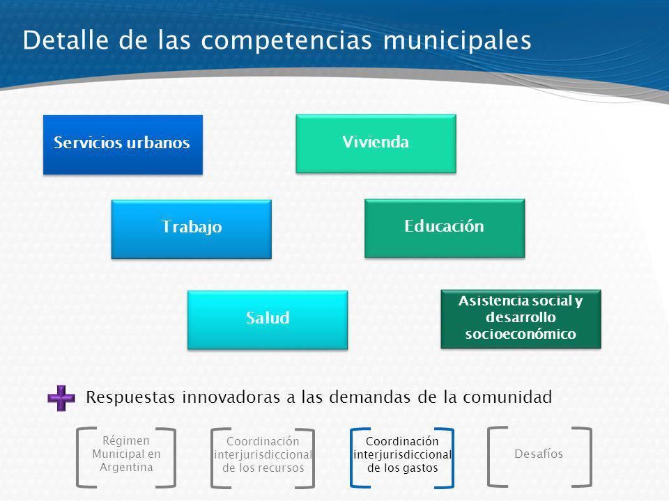 Detalle de las competencias municipales