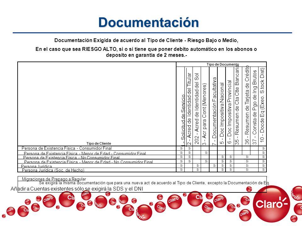 Documentación Documentación Exigida de acuerdo al Tipo de Cliente - Riesgo Bajo o Medio,