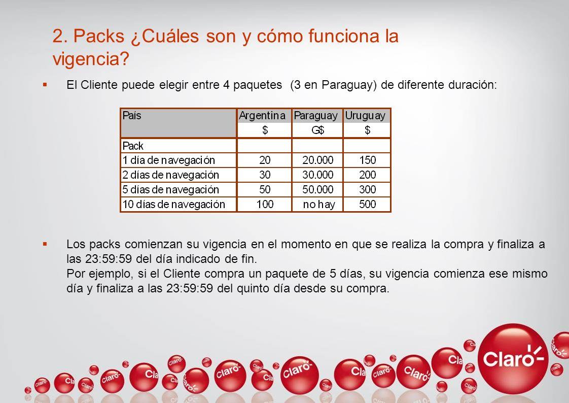 2. Packs ¿Cuáles son y cómo funciona la vigencia