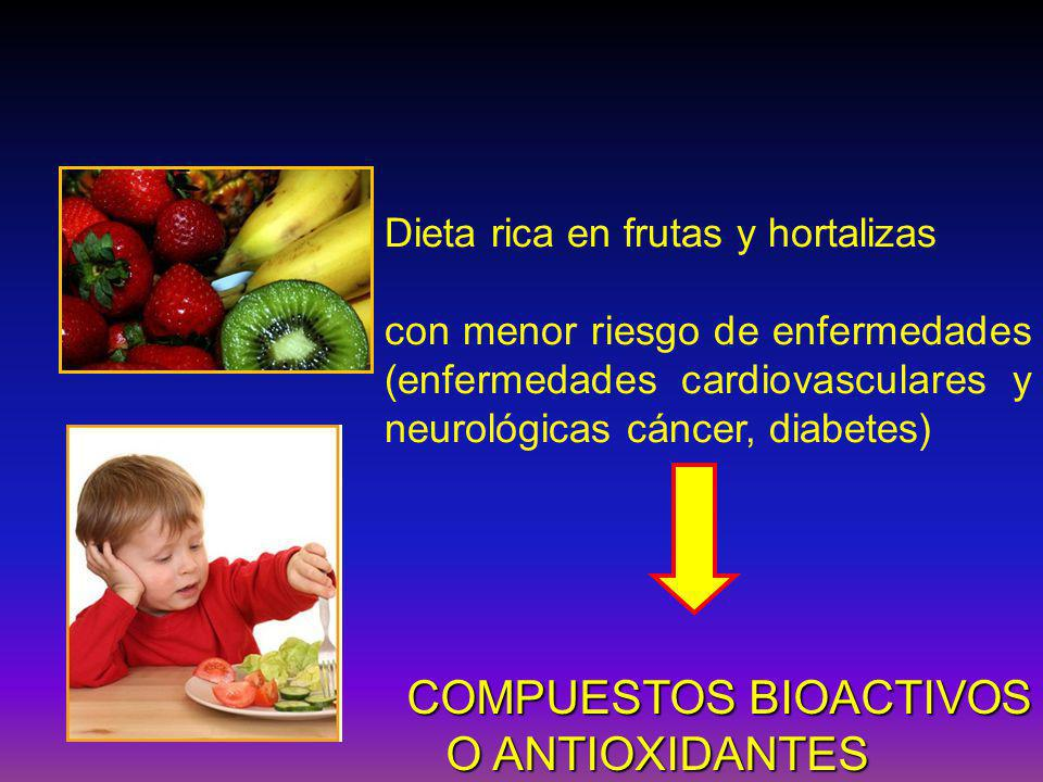 COMPUESTOS BIOACTIVOS O ANTIOXIDANTES