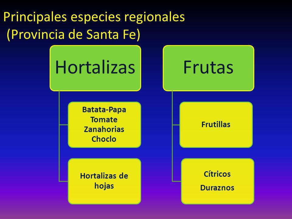 Principales especies regionales (Provincia de Santa Fe)