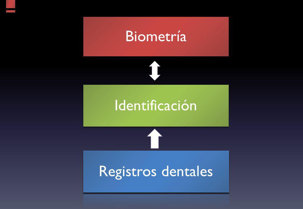 Biometría Identificación Registros dentales