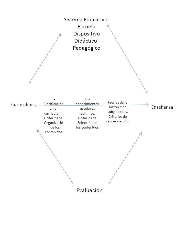 Dispositivo Didáctico-Pedagógico