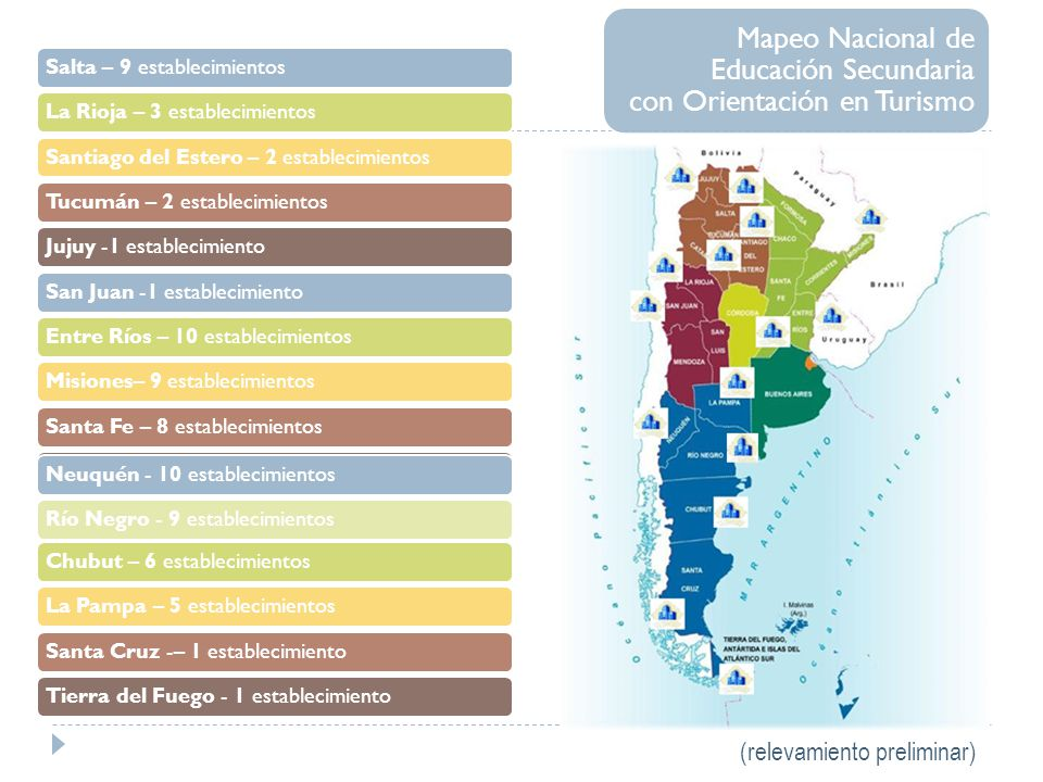 Mapeo Nacional de Educación Secundaria con Orientación en Turismo