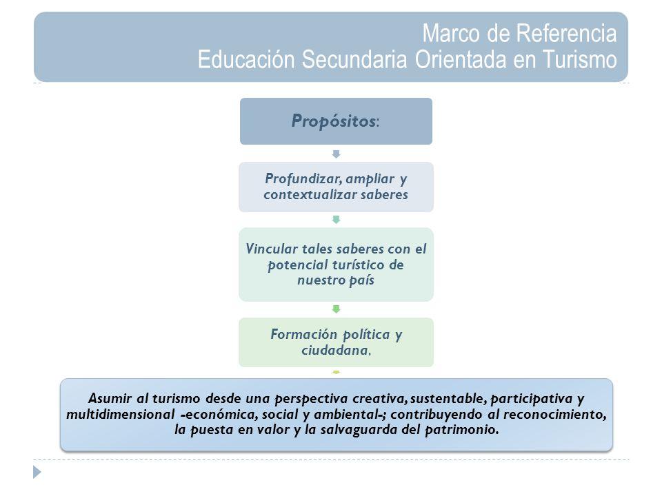 Marco de Referencia Educación Secundaria Orientada en Turismo