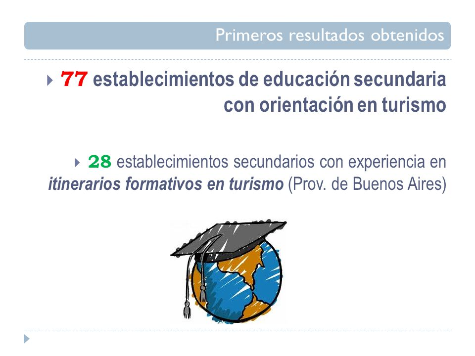 77 establecimientos de educación secundaria con orientación en turismo