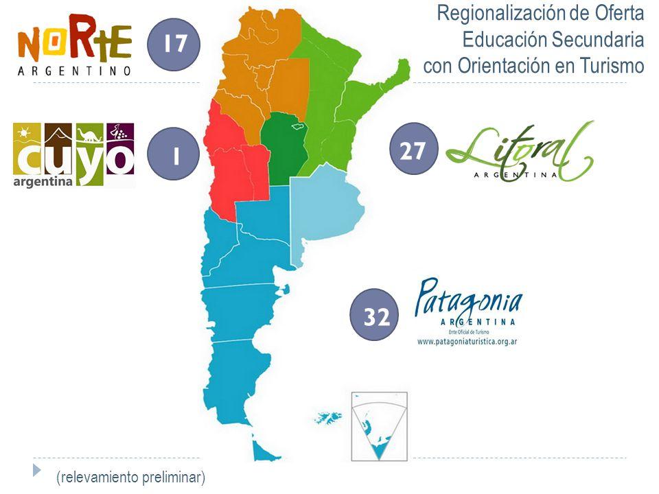 17 Regionalización de Oferta Educación Secundaria con Orientación en Turismo.