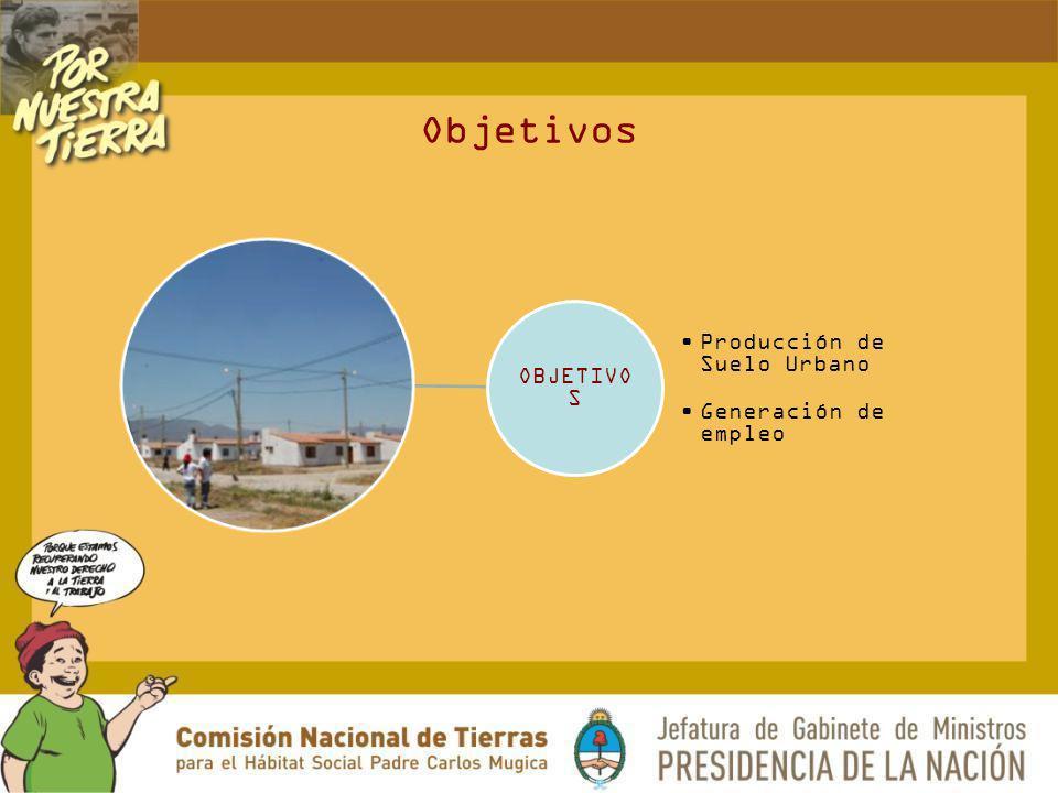 Objetivos OBJETIVOS Producción de Suelo Urbano Generación de empleo