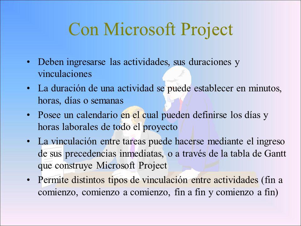 Con Microsoft Project Deben ingresarse las actividades, sus duraciones y vinculaciones.