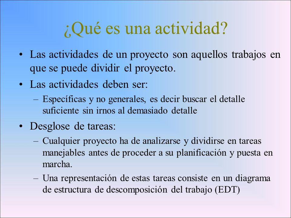¿Qué es una actividad Las actividades de un proyecto son aquellos trabajos en que se puede dividir el proyecto.