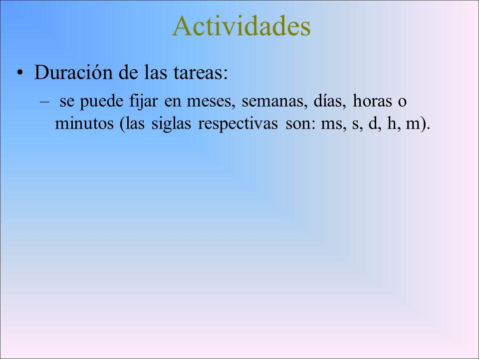 Actividades Duración de las tareas: