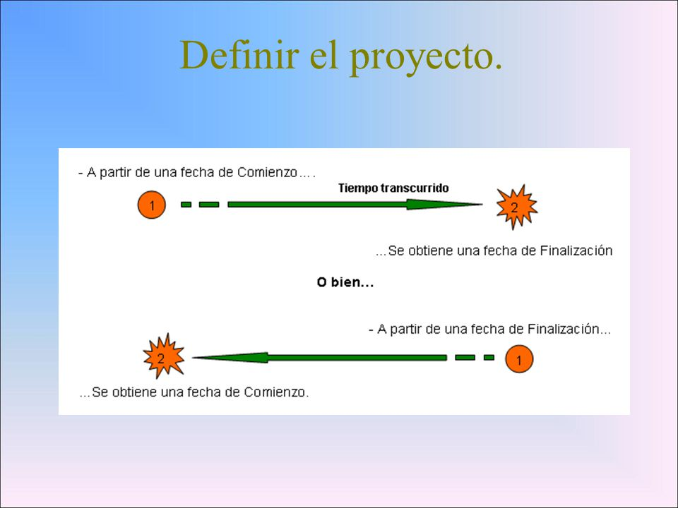 Definir el proyecto.