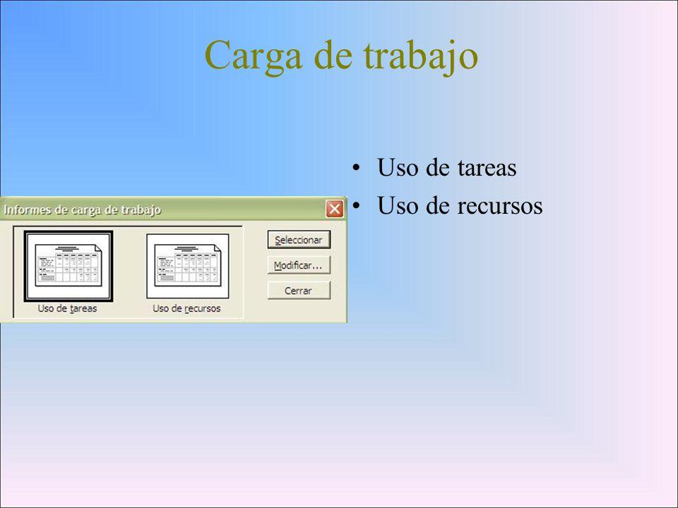 Carga de trabajo Uso de tareas Uso de recursos