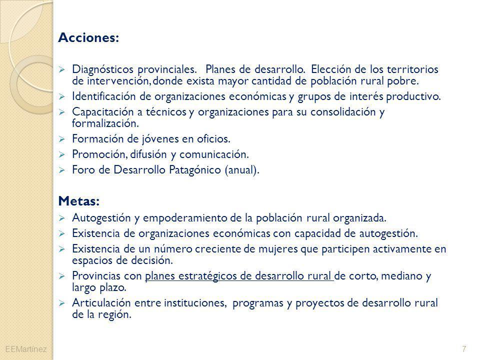 Acciones: