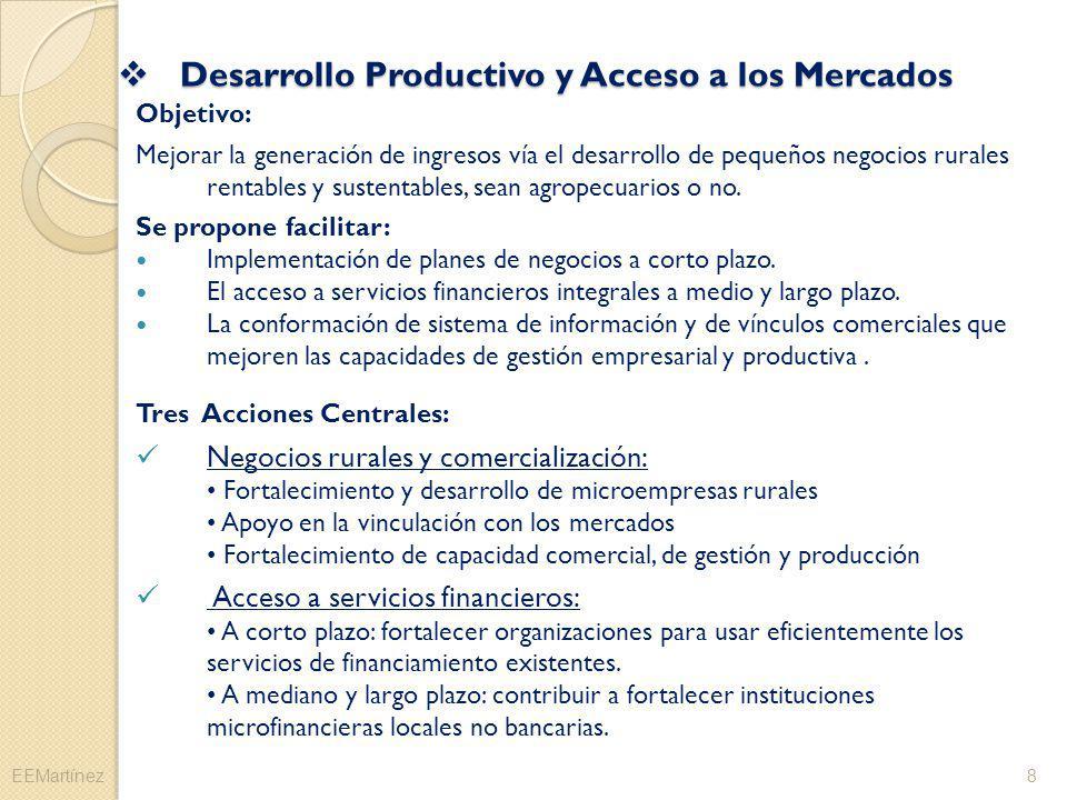 Desarrollo Productivo y Acceso a los Mercados